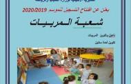 اعلان عن فتح شعبة المربيات بنادي النسوي  لكافة الفتياة المنقطعات عن الدراسة